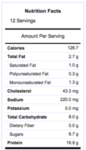 Calories in Shredded Barbecue Chicken recipe
